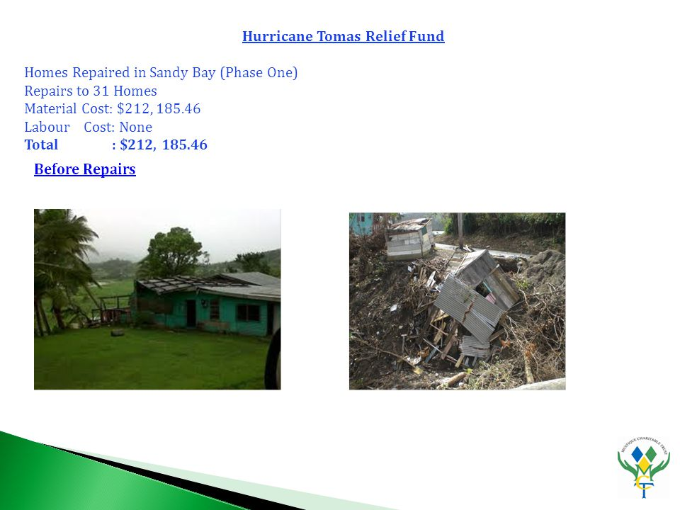 Hurricane Tomas Relief Fund Homes Repaired in Sandy Bay (Phase One) Repairs to 31 Homes Material Cost: $212, 185.46 Labour Cost: None Total : $212, 185.46