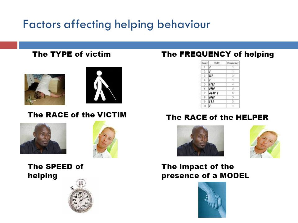 Factors affecting helping behaviour The TYPE of victim The RACE of the VICTIM The SPEED of helping The FREQUENCY of helping The RACE of the HELPER The
