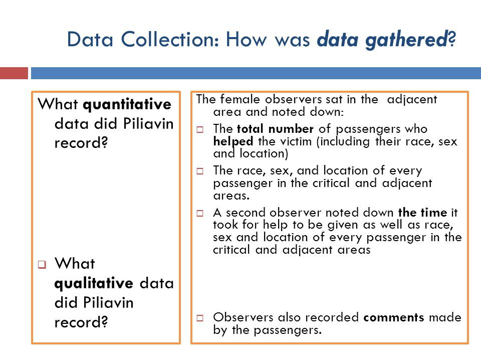 Data Collection: How was data gathered? What quantitative data did Piliavin record?  What qualitative data did Piliavin record? The female observers