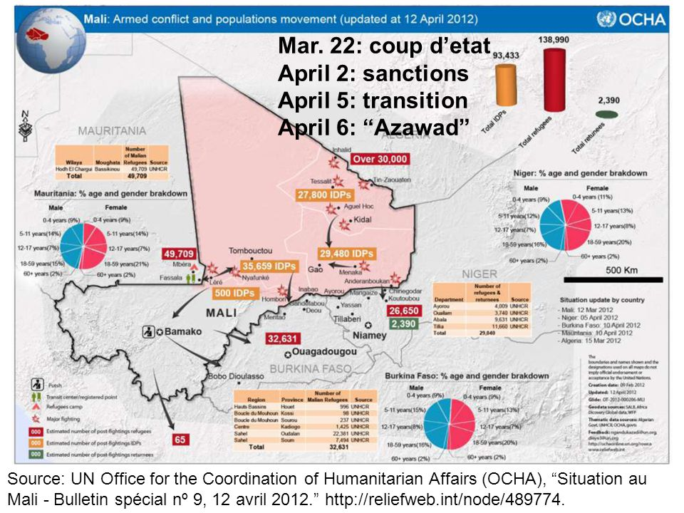 Source: UN Office for the Coordination of Humanitarian Affairs (OCHA), Situation au Mali - Bulletin spécial nº 9, 12 avril 2012. http://reliefweb.int/node/489774.