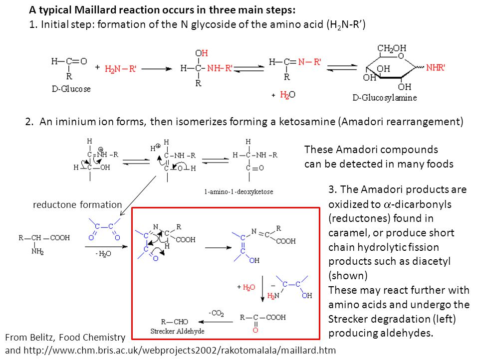 A typical Maillard reaction occurs in three main steps: 1.