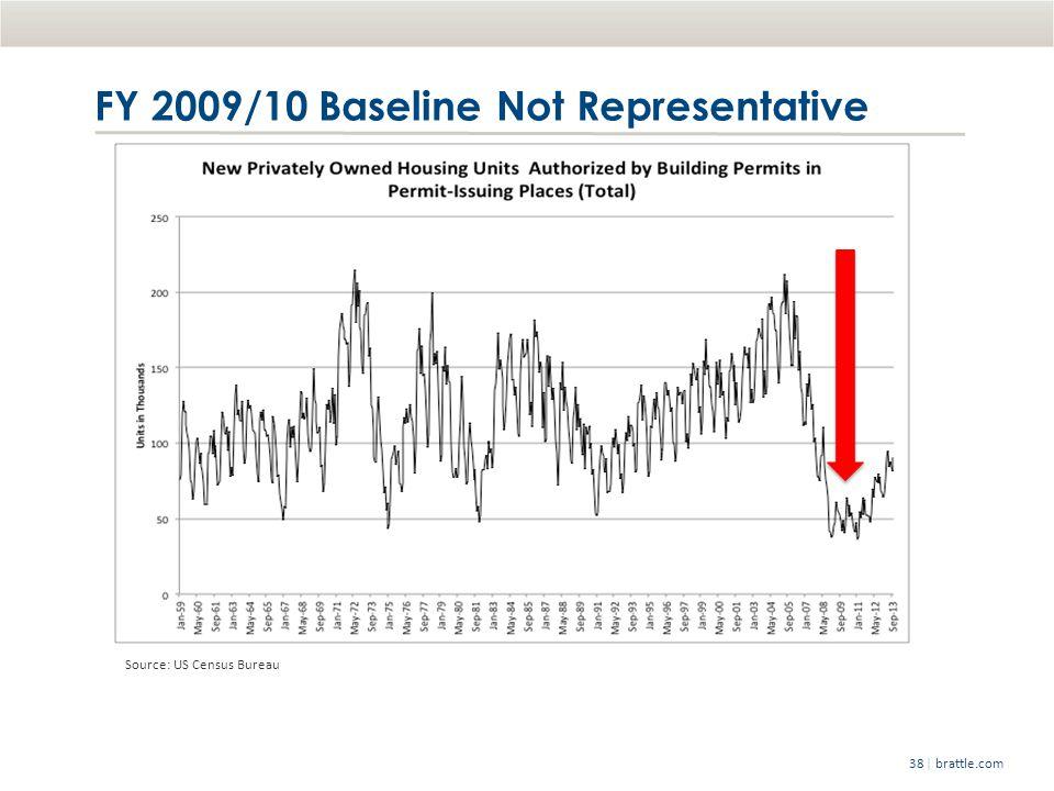   brattle.com38 FY 2009/10 Baseline Not Representative Source: US Census Bureau