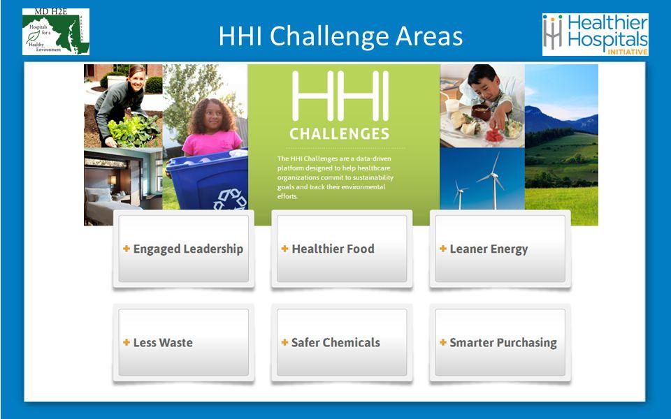 HHI Challenge Areas