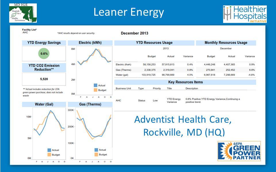 Leaner Energy Adventist Health Care, Rockville, MD (HQ)