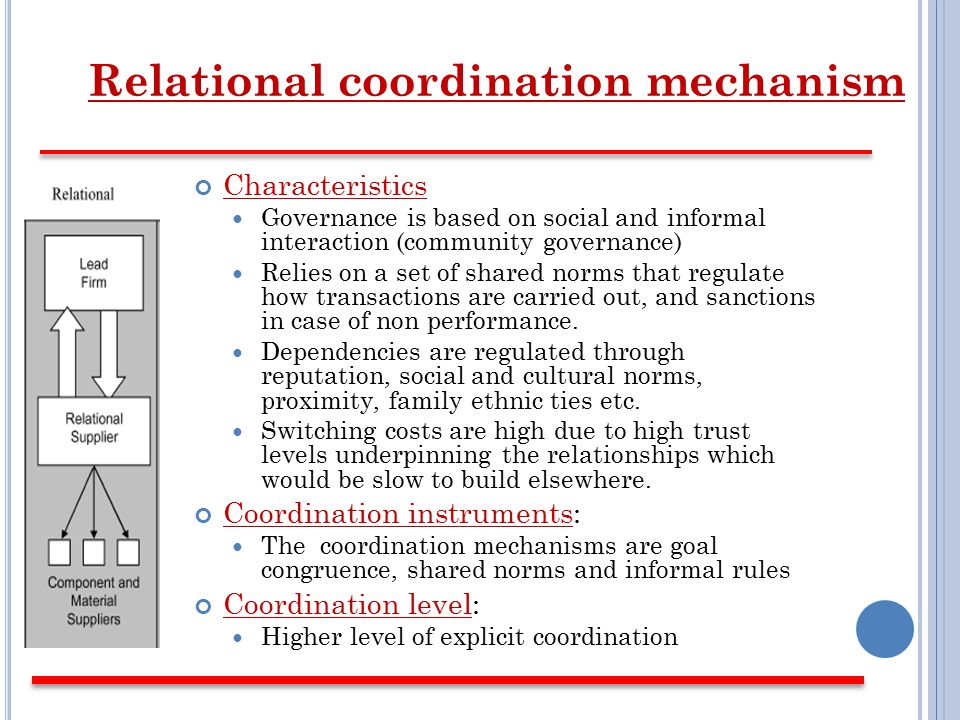 Characteristics Governance is based on social and informal interaction (community governance) Relies on a set of shared norms that regulate how transactions are carried out, and sanctions in case of non performance.