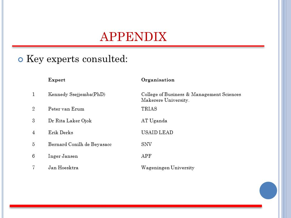 APPENDIX Key experts consulted: ExpertOrganisation 1Kennedy Ssejjemba(PhD)College of Business & Management Sciences Makerere University.