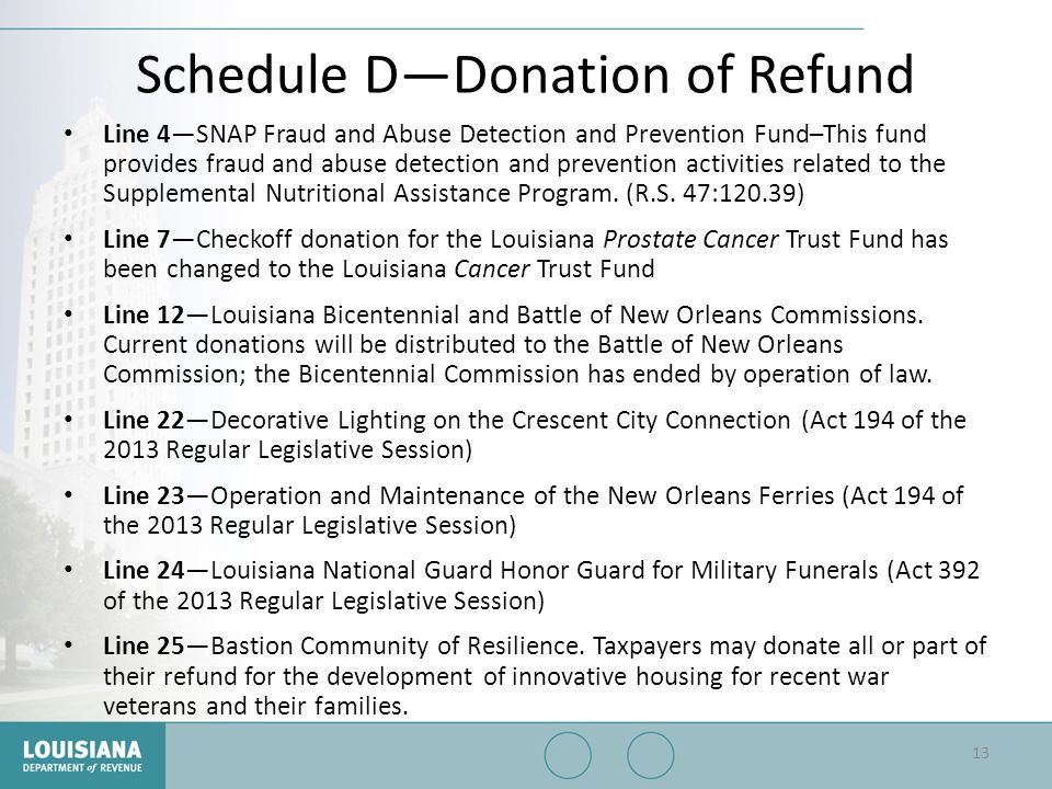 Schedule D—Donation of Refund Line 4—SNAP Fraud and Abuse Detection and Prevention Fund–This fund provides fraud and abuse detection and prevention ac
