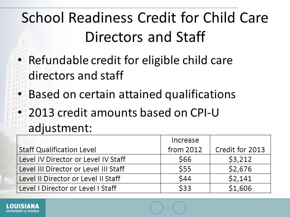 School Readiness Credit for Child Care Directors and Staff Refundable credit for eligible child care directors and staff Based on certain attained qua