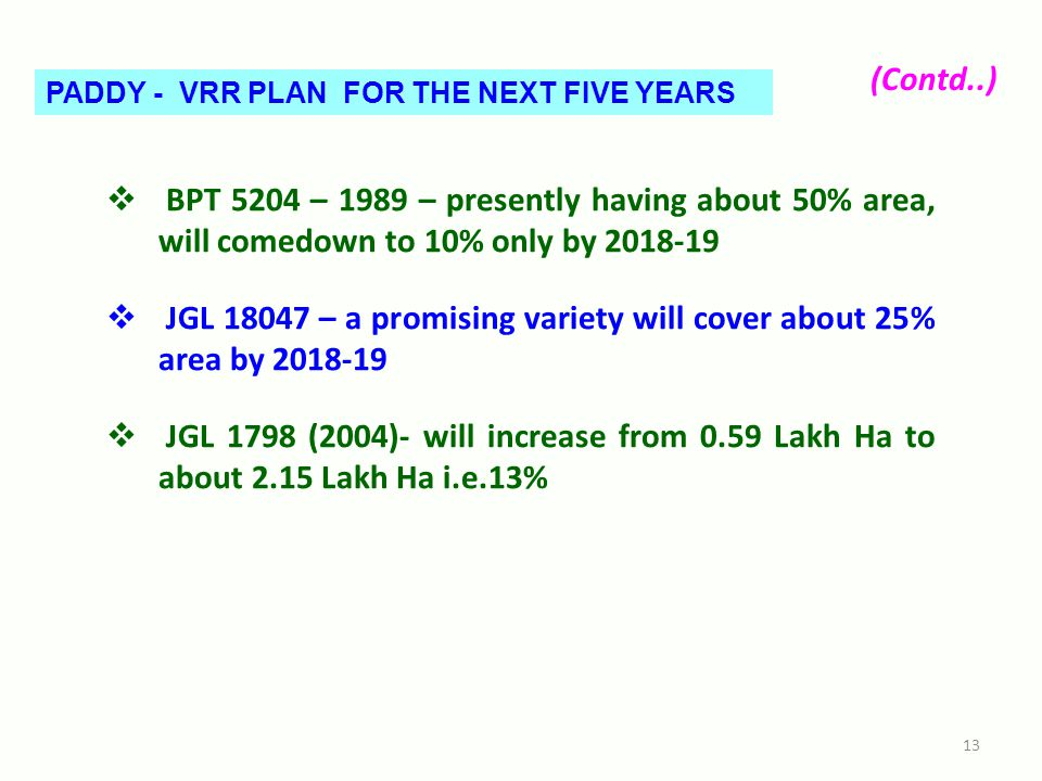  BPT 5204 – 1989 – presently having about 50% area, will comedown to 10% only by 2018-19  JGL 18047 – a promising variety will cover about 25% area by 2018-19  JGL 1798 (2004)- will increase from 0.59 Lakh Ha to about 2.15 Lakh Ha i.e.13% PADDY - VRR PLAN FOR THE NEXT FIVE YEARS (Contd..) 13
