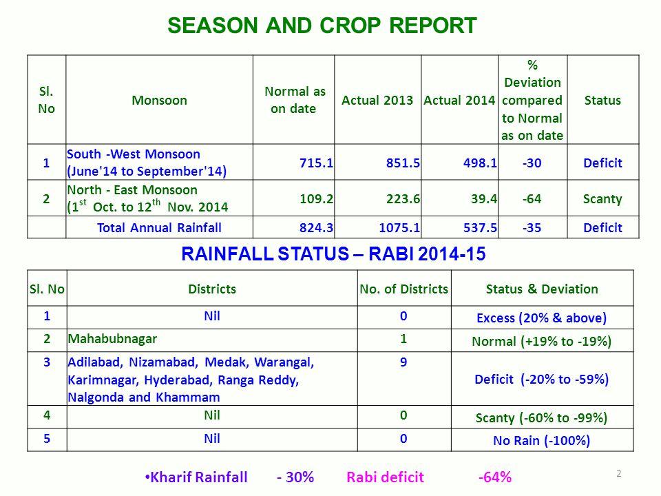 SEASON AND CROP REPORT Sl.