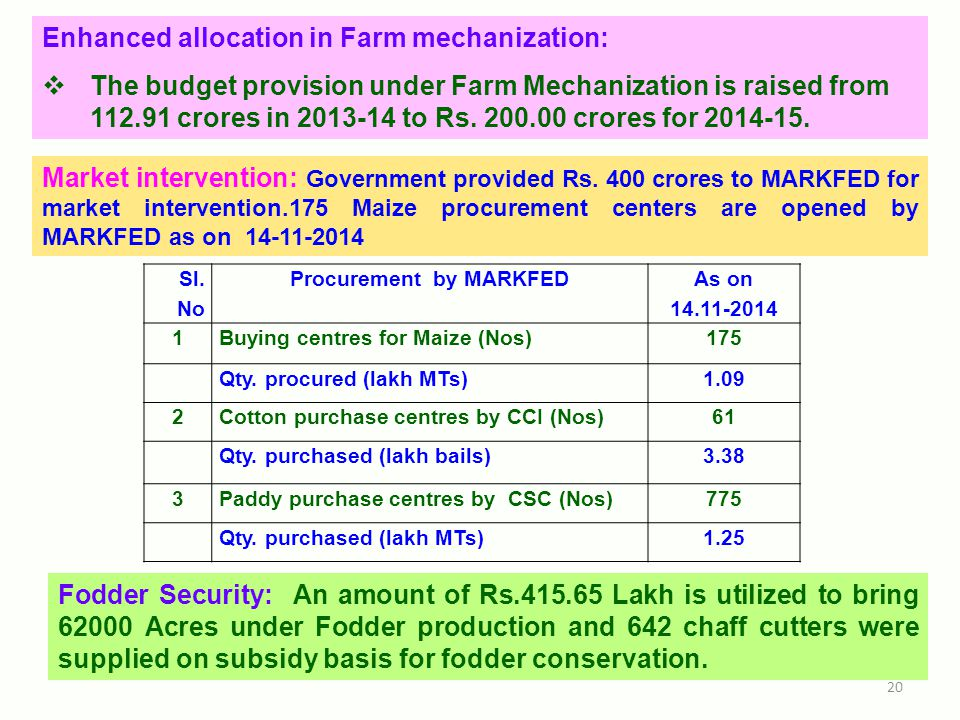 Enhanced allocation in Farm mechanization:  The budget provision under Farm Mechanization is raised from 112.91 crores in 2013-14 to Rs.