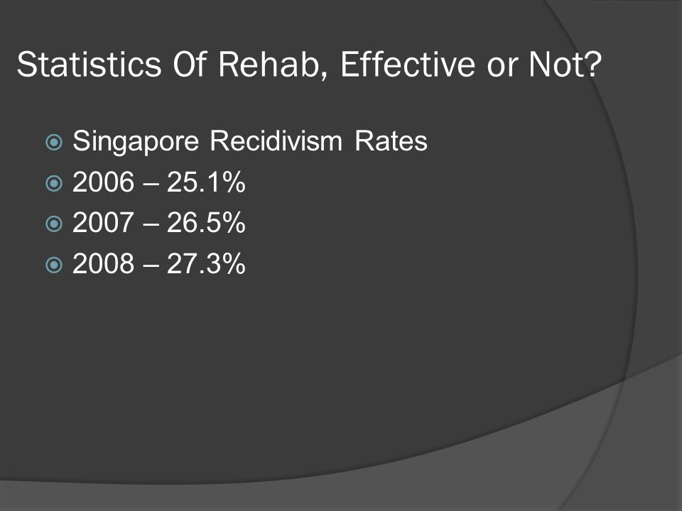 Statistics Of Rehab, Effective or Not?  Singapore Recidivism Rates  2006 – 25.1%  2007 – 26.5%  2008 – 27.3%