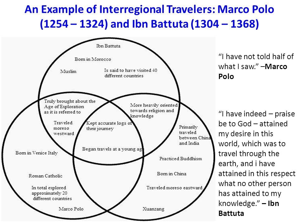 An Example of Interregional Travelers: Marco Polo (1254 – 1324) and Ibn Battuta (1304 – 1368) I have indeed – praise be to God – attained my desire in this world, which was to travel through the earth, and i have attained in this respect what no other person has attained to my knowledge. – Ibn Battuta I have not told half of what I saw. –Marco Polo