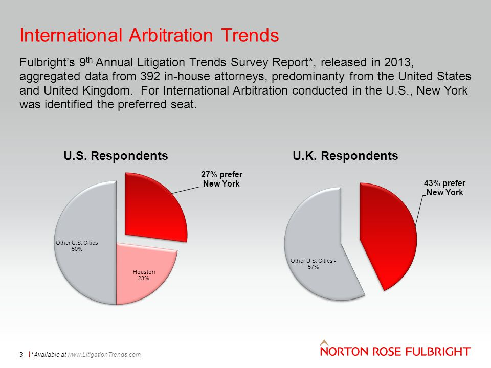 International Arbitration Trends Fulbright's 9 th Annual Litigation Trends Survey Report*, released in 2013, aggregated data from 392 in-house attorne