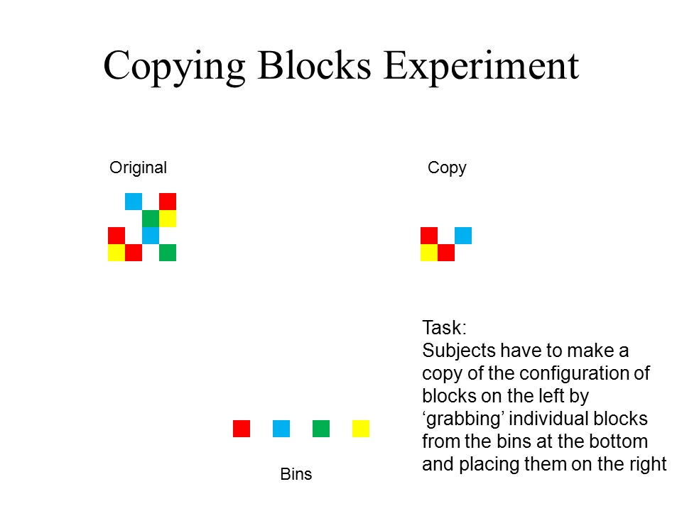 Results Blocks Experiment The finding was that subjects would look at the original, then select a block, then look back at the original, and finally place the block.