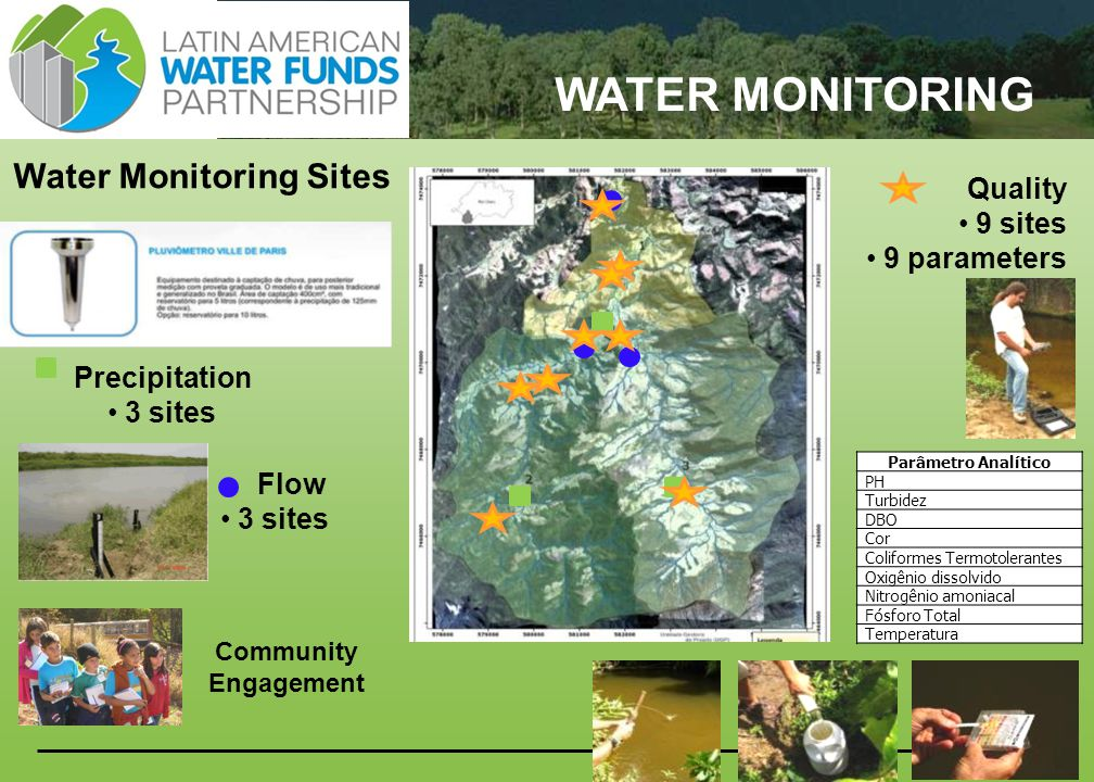 15 WATER MONITORING Water Monitoring Sites Precipitation 3 sites Flow 3 sites Quality 9 sites 9 parameters Parâmetro Analítico PH Turbidez DBO Cor Coliformes Termotolerantes Oxigênio dissolvido Nitrogênio amoniacal Fósforo Total Temperatura Community Engagement