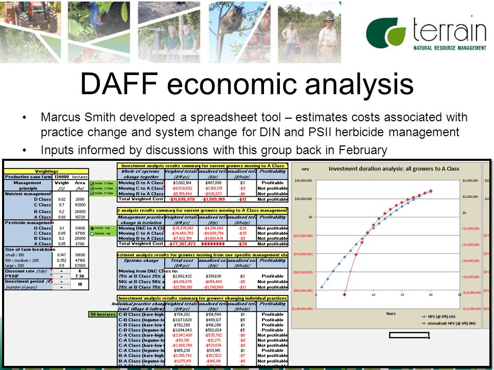 11 DAFF economic analysis Marcus Smith developed a spreadsheet tool – estimates costs associated with practice change and system change for DIN and PSII herbicide management Inputs informed by discussions with this group back in February