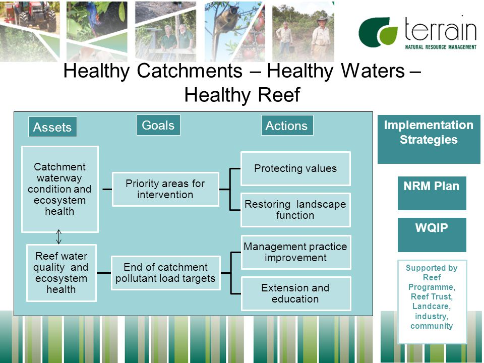 4 Catchment waterway condition and ecosystem health Priority areas for intervention Protecting values Restoring landscape function Reef water quality and ecosystem health End of catchment pollutant load targets Management practice improvement Extension and education WQIP NRM Plan Implementation Strategies Assets Goals Actions Healthy Catchments – Healthy Waters – Healthy Reef Supported by Reef Programme, Reef Trust, Landcare, industry, community