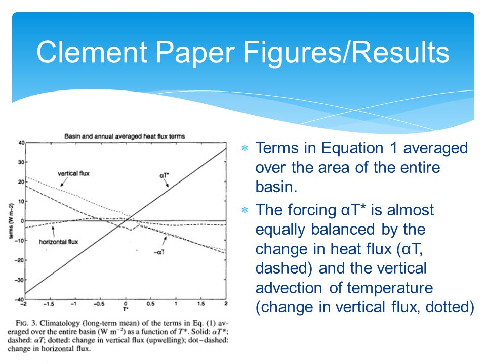 Clement Paper Figures/Results  Terms in Equation 1 averaged over the area of the entire basin.