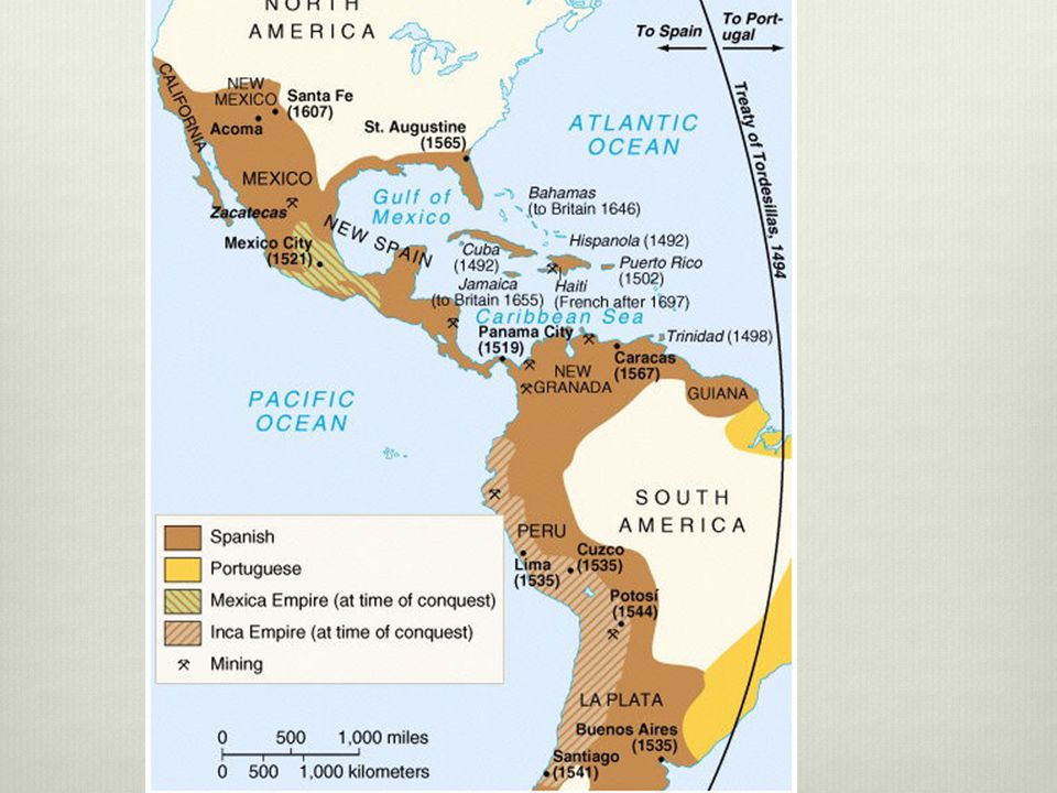 Aim  How did economic development affect change in the Spanish New World?
