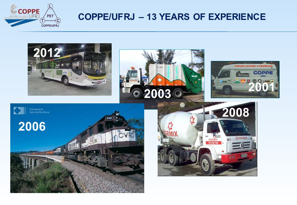 COPPE/UFRJ – 13 YEARS OF EXPERIENCE 2001 2003 2006 2008 2012