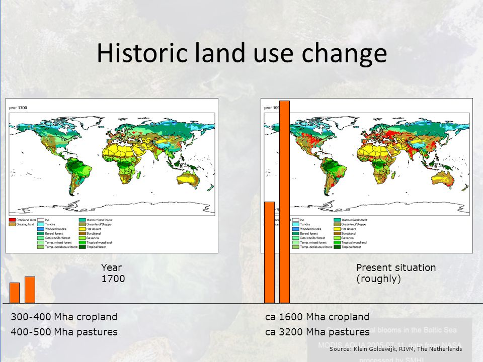 Historic land use change 300-400 Mha cropland 400-500 Mha pastures ca 1600 Mha cropland ca 3200 Mha pastures Year 1700 Present situation (roughly) Source: Klein Goldewijk, RIVM, The Netherlands