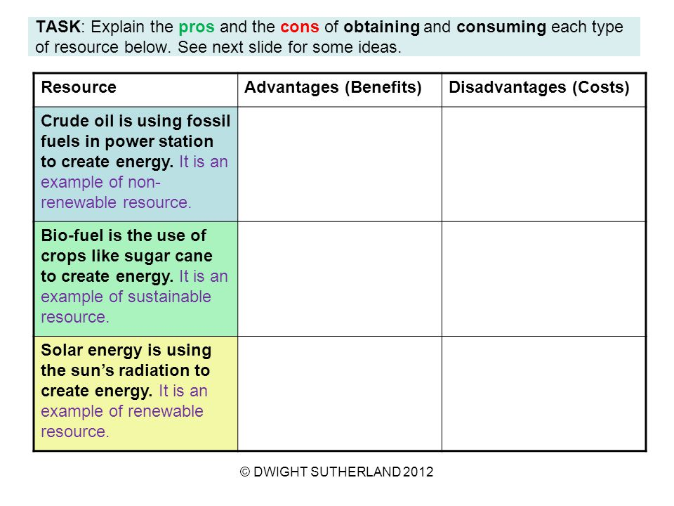 TASK: Explain the pros and the cons of obtaining and consuming each type of resource below.