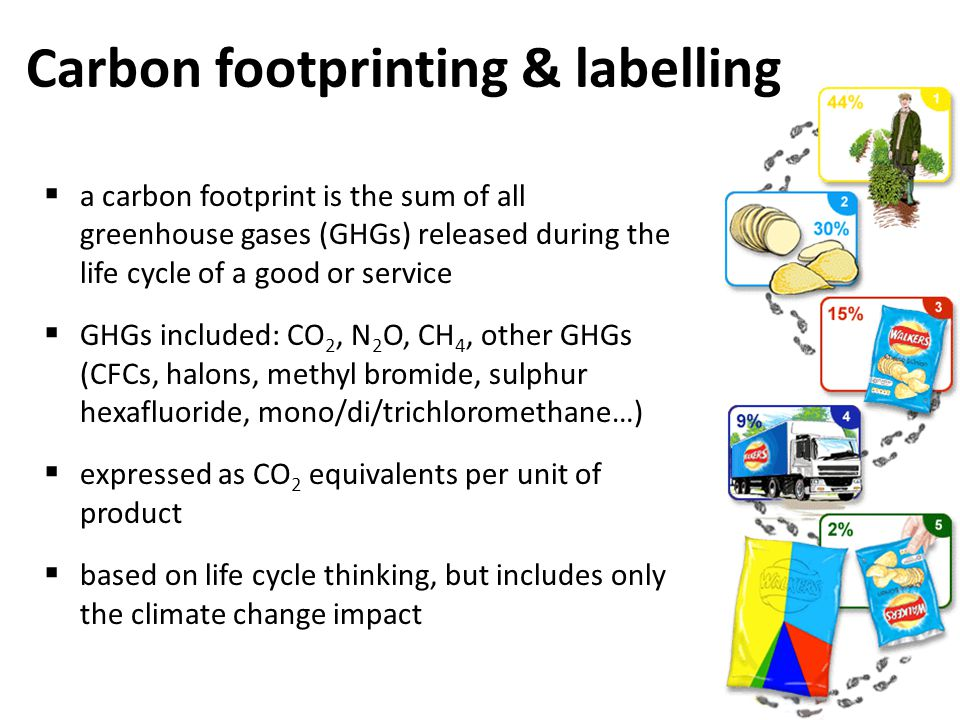  a carbon footprint is the sum of all greenhouse gases (GHGs) released during the life cycle of a good or service  GHGs included: CO 2, N 2 O, CH 4, other GHGs (CFCs, halons, methyl bromide, sulphur hexafluoride, mono/di/trichloromethane…)  expressed as CO 2 equivalents per unit of product  based on life cycle thinking, but includes only the climate change impact Carbon footprinting & labelling