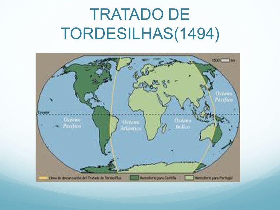TRATADO DE TORDESILHAS(1494)