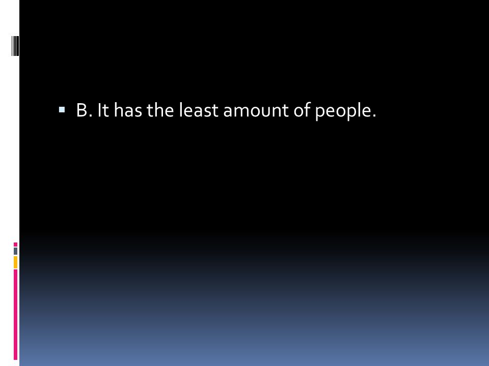  B. It has the least amount of people.