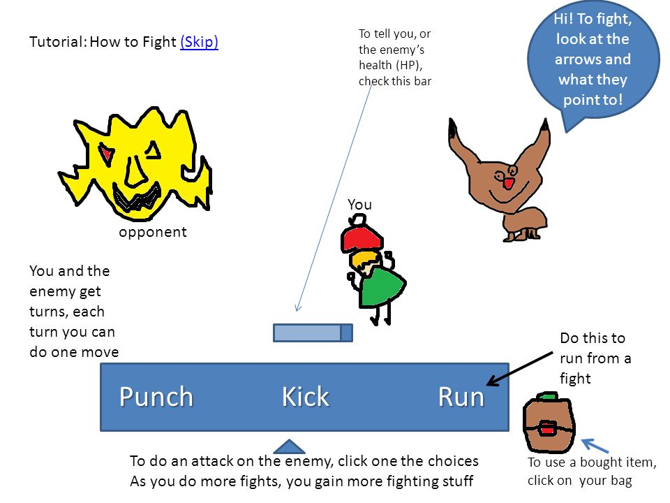 Tutorial: How to Fight (Skip)(Skip) Hi. To fight, look at the arrows and what they point to.