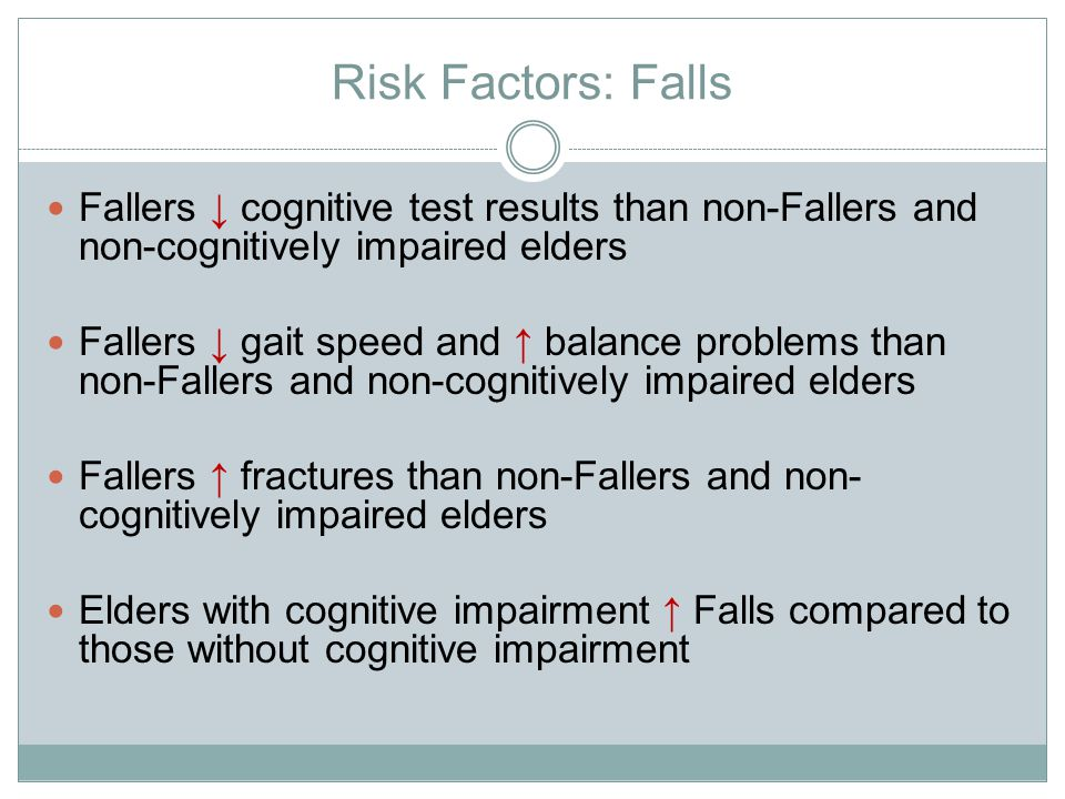 Risk Factors: Falls Fallers ↓ cognitive test results than non-Fallers and non-cognitively impaired elders Fallers ↓ gait speed and ↑ balance problems than non-Fallers and non-cognitively impaired elders Fallers ↑ fractures than non-Fallers and non- cognitively impaired elders Elders with cognitive impairment ↑ Falls compared to those without cognitive impairment