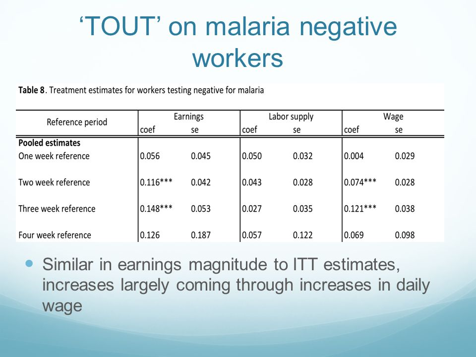 'TOUT' on malaria negative workers Similar in earnings magnitude to ITT estimates, increases largely coming through increases in daily wage