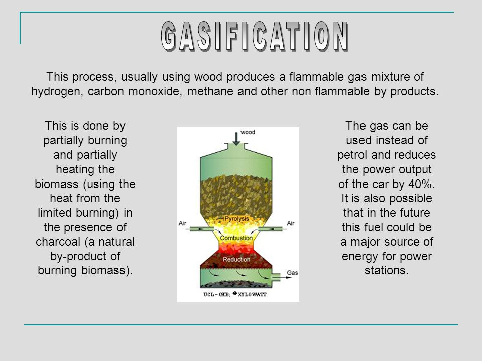 This is done by partially burning and partially heating the biomass (using the heat from the limited burning) in the presence of charcoal (a natural b