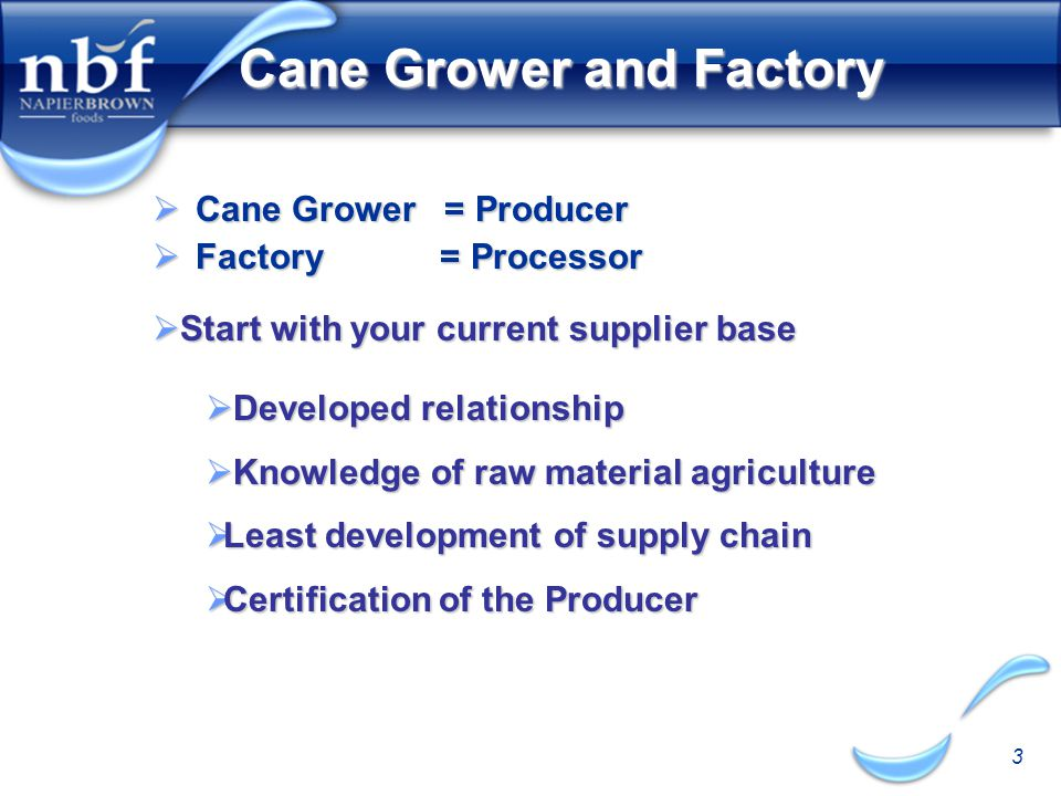 3 Cane Grower and Factory  Cane Grower = Producer  Factory = Processor  Start with your current supplier base  Developed relationship  Knowledge of raw material agriculture  Least development of supply chain  Certification of the Producer