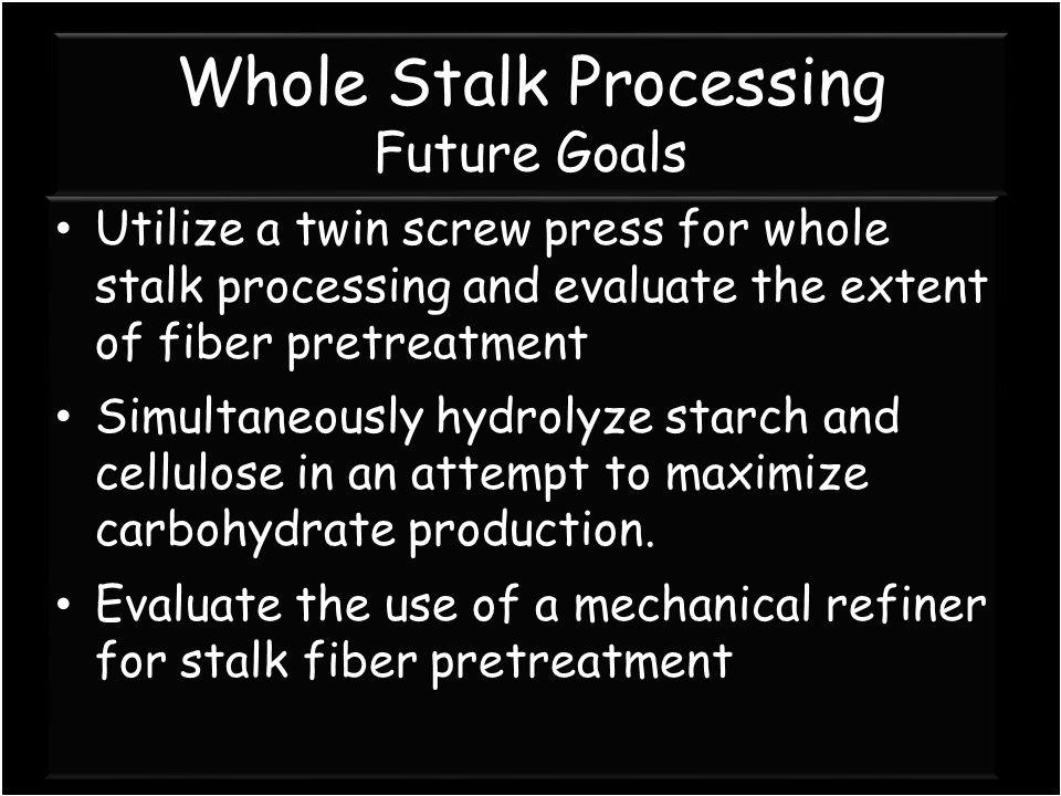 Whole Stalk Processing Future Goals Utilize a twin screw press for whole stalk processing and evaluate the extent of fiber pretreatment Simultaneously