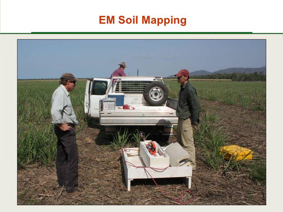 EM Soil Mapping