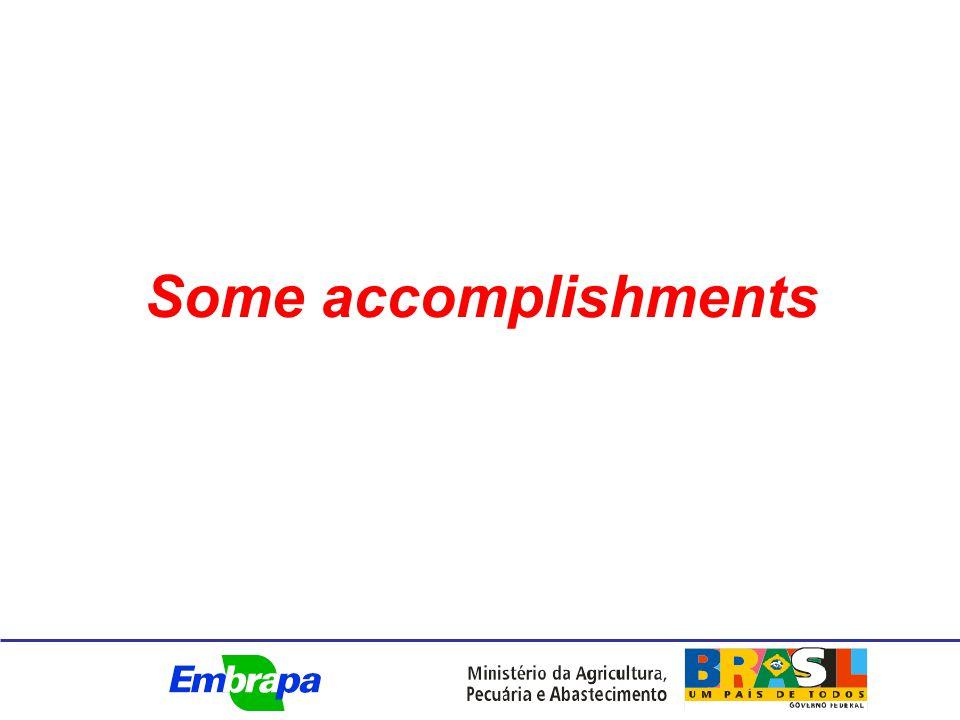 Some accomplishments