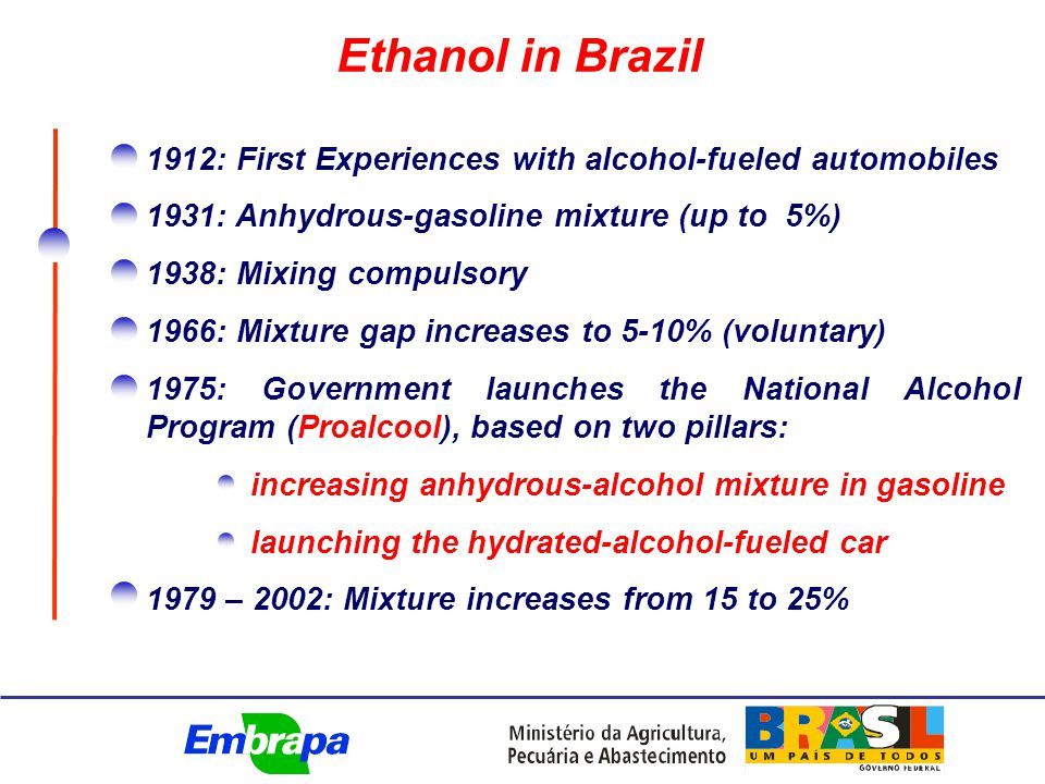 1912: First Experiences with alcohol-fueled automobiles 1931: Anhydrous-gasoline mixture (up to 5%) 1938: Mixing compulsory 1966: Mixture gap increases to 5-10% (voluntary) 1975: Government launches the National Alcohol Program (Proalcool), based on two pillars: increasing anhydrous-alcohol mixture in gasoline launching the hydrated-alcohol-fueled car 1979 – 2002: Mixture increases from 15 to 25% Ethanol in Brazil
