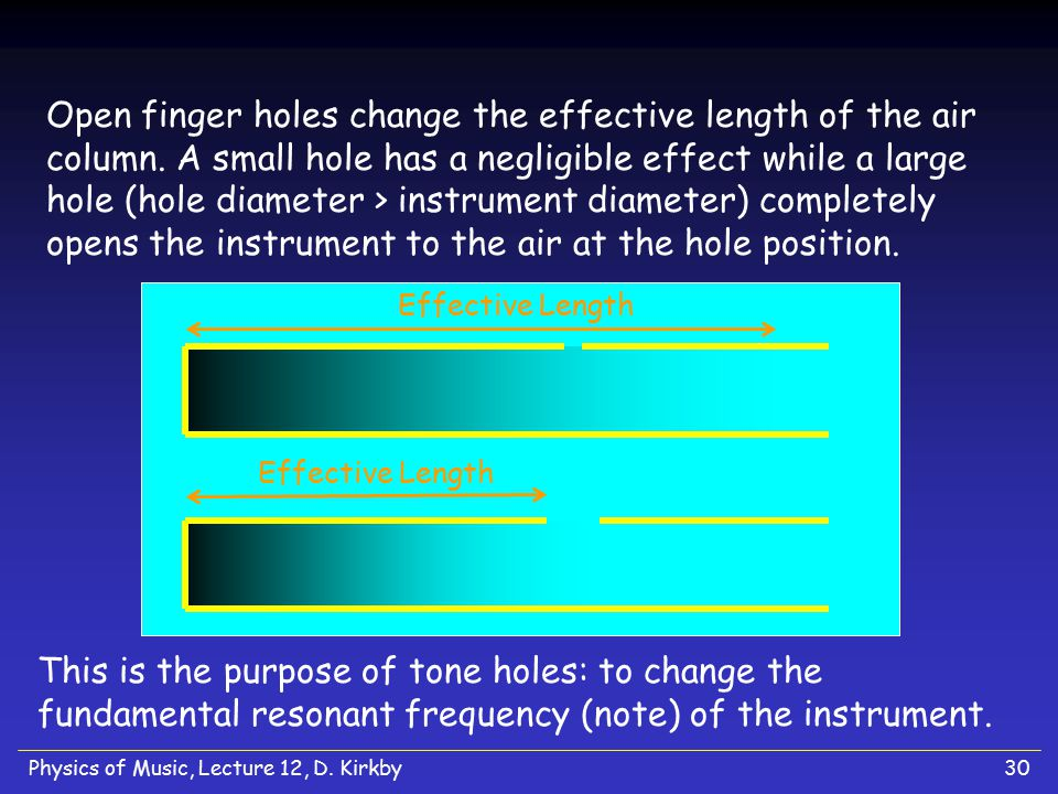 Physics of Music, Lecture 12, D. Kirkby30 Open finger holes change the effective length of the air column. A small hole has a negligible effect while