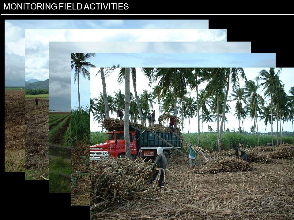 Managing field activities MONITORING FIELD ACTIVITIES
