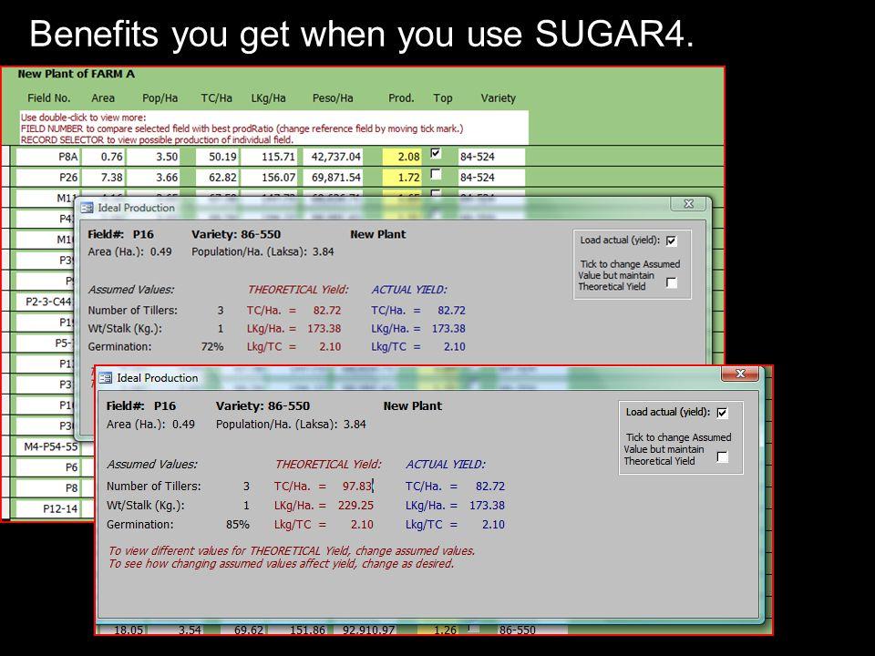 Benefits using SUGAR4 Benefits you get when you use SUGAR4.
