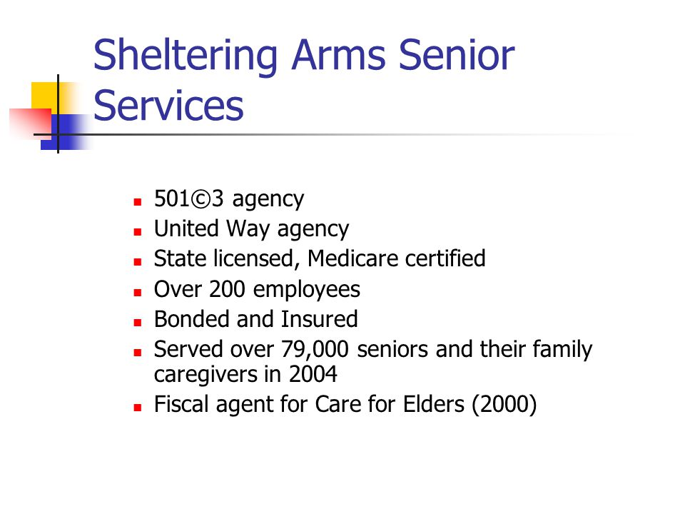 Sheltering Arms Senior Services 501©3 agency United Way agency State licensed, Medicare certified Over 200 employees Bonded and Insured Served over 79,000 seniors and their family caregivers in 2004 Fiscal agent for Care for Elders (2000)
