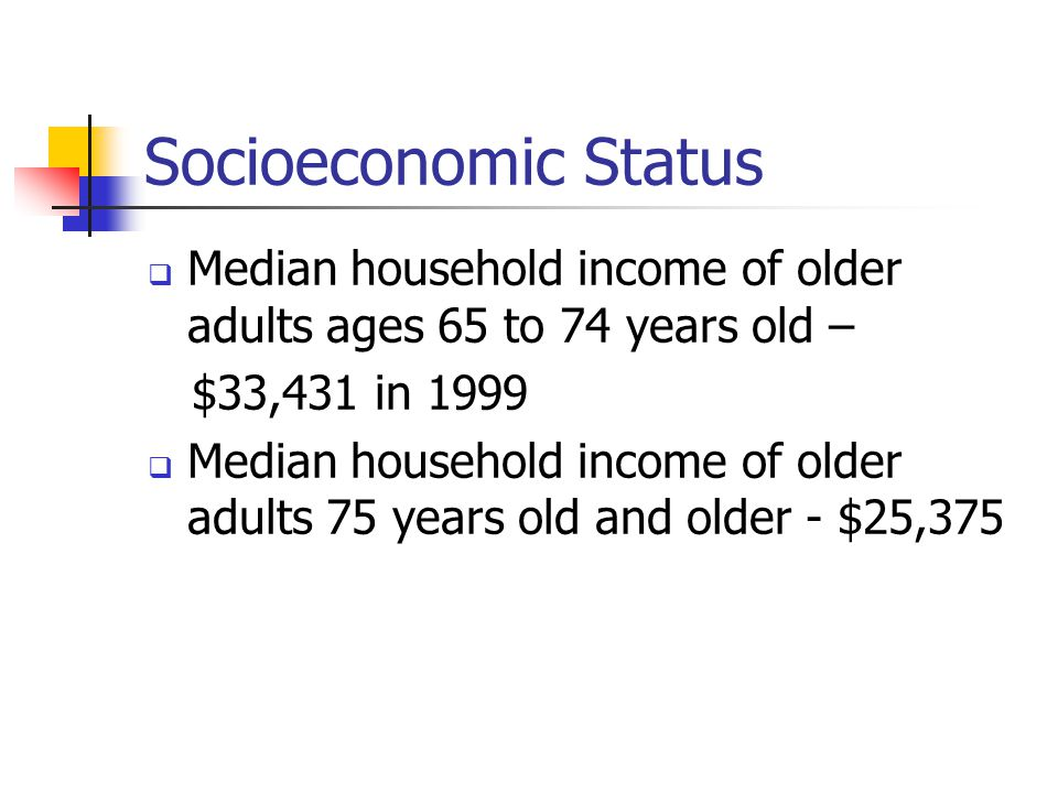 Socioeconomic Status  Median household income of older adults ages 65 to 74 years old – $33,431 in 1999  Median household income of older adults 75 years old and older - $25,375