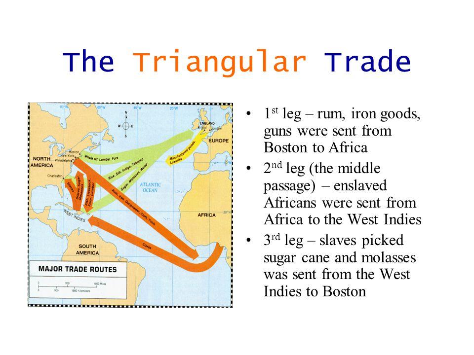 Colonial Economy