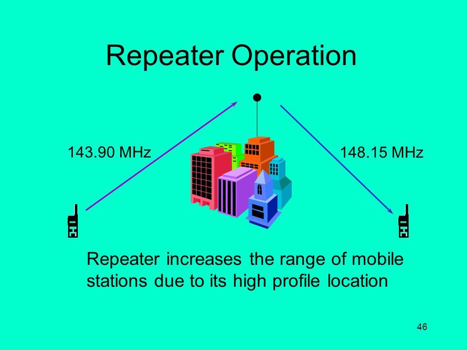 Repeaters Talking to people farther away