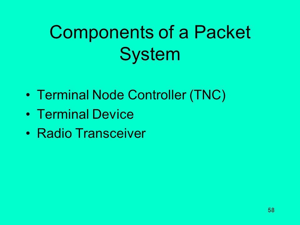 57 Packet Radio Packet Radio is transmission utilizing a standard method of data flow management or