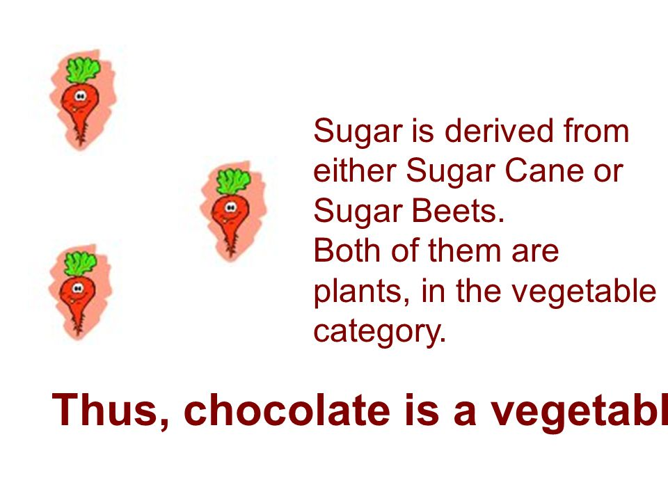 Sugar is derived from either Sugar Cane or Sugar Beets.