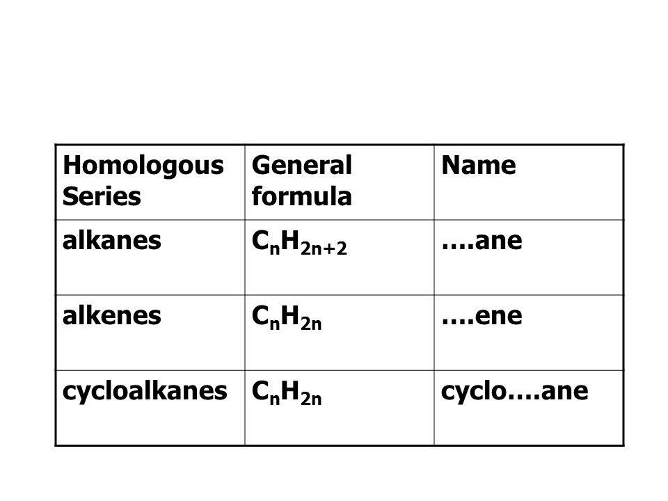 Naming hydrocarbons All hydrocarbons belong to families called homologous series.