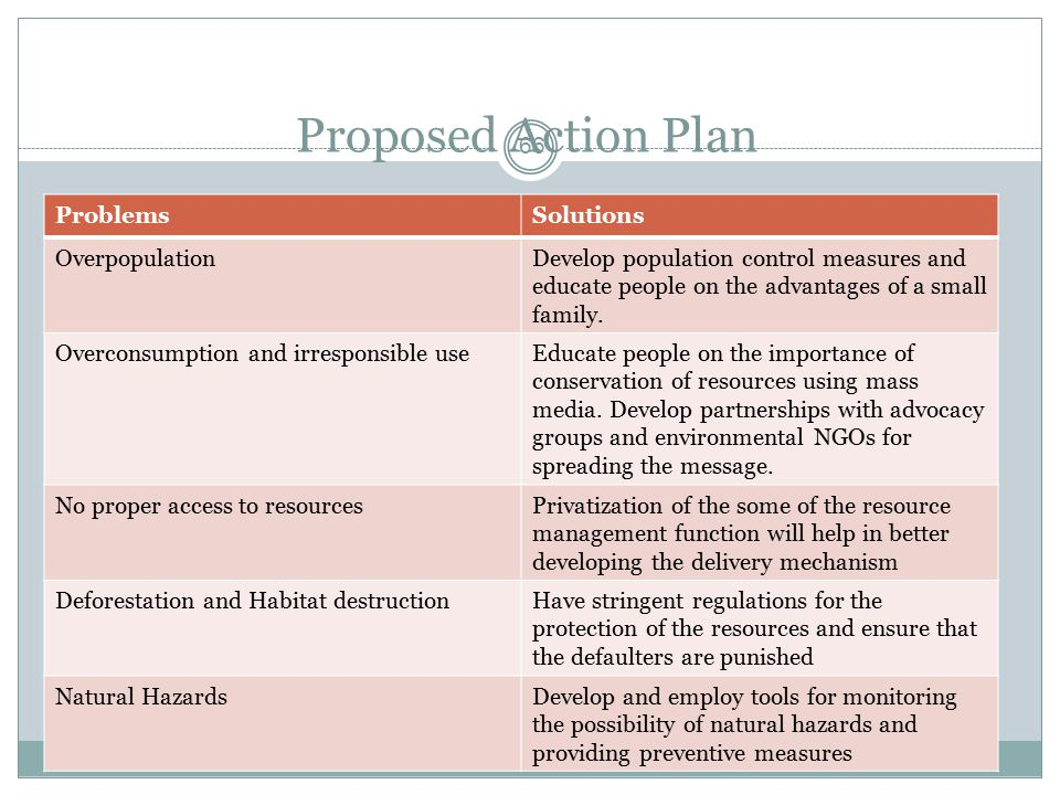 Proposed Action Plan ProblemsSolutions OverpopulationDevelop population control measures and educate people on the advantages of a small family. Overc